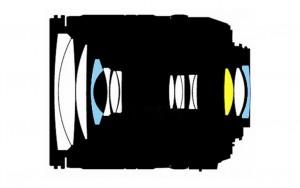 Nikon 18-135 оптическая схема