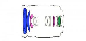 Оптическая схема Tamron 17-50 2.8 DI II A16NII