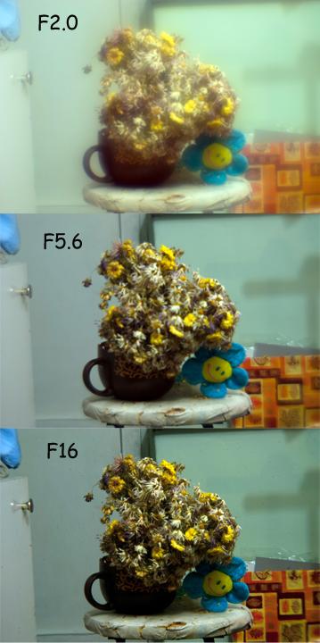 Диафрагмирование на монокль с объектива Гелиос-44м-4