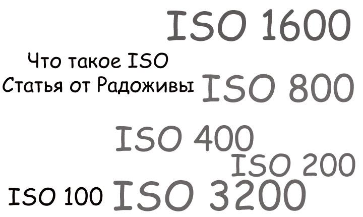 Постер для статьи. Что такое ISO