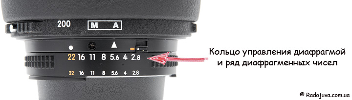 Кольцо управления диафрагмой на объективе Nikon ED AF Nikkor 80-200mm 1:2.8D (MKII)