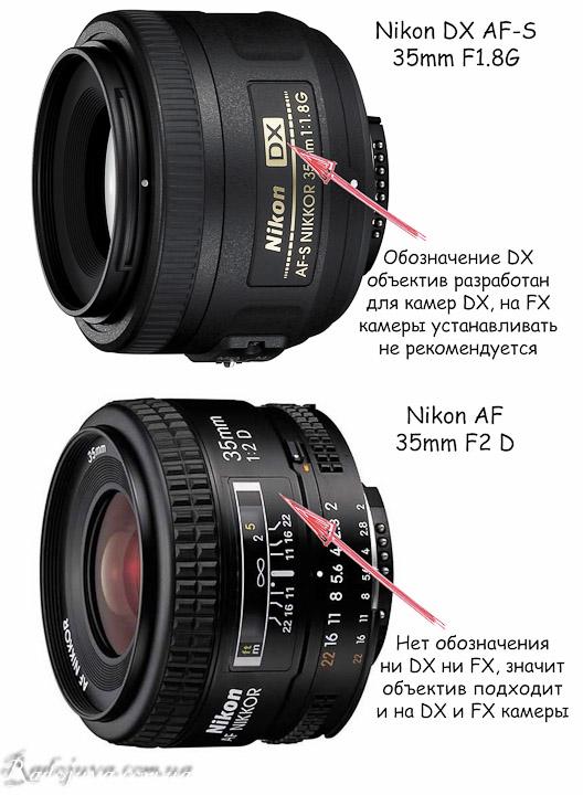 Два объектива: Nikon DX AF-S Nikkor 35mm 1:1.8G SWM Aspherical и Nikon AF Nikkor 35mm 1:2D