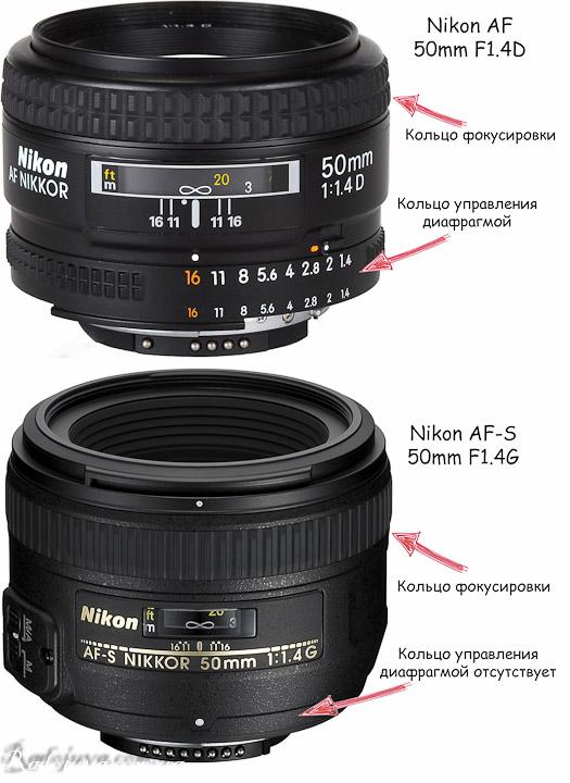 Разница объектива G и без G (на примере объективов Nikon AF Nikkor 50mm 1:1.4D и Nikon AF-S Nikkor 50mm 1:1.4G SWM)