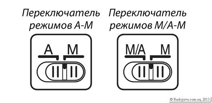 Два типа переключателя режима фокусировки на объективе