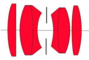 Оптическая схема Гелиос-44М