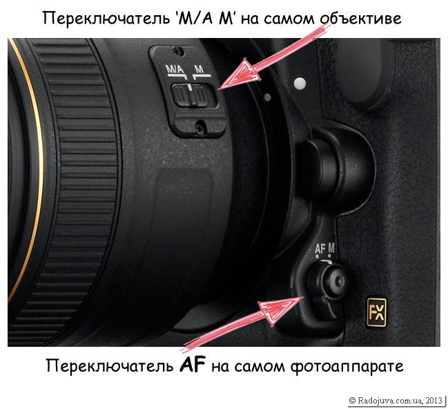 Переключатель режима фокусировки AF на камере