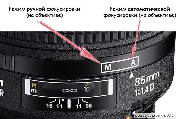 Пример объектива с ручной или автоматической фокусировкой