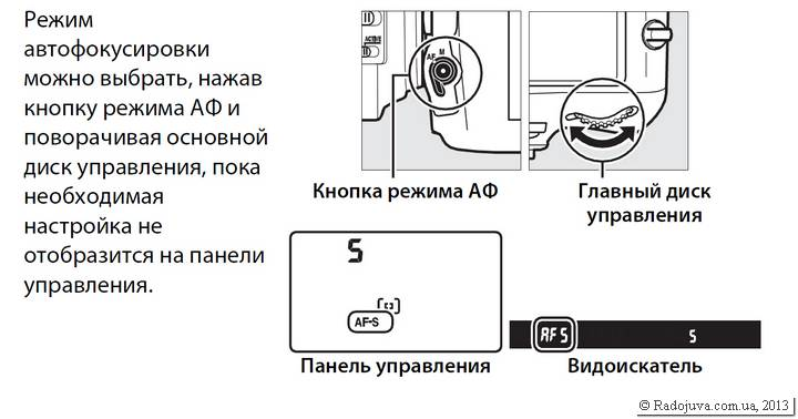 This selects the focus mode on cameras of the type D800, D600, D4