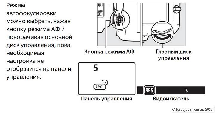 Так выбирается режим фокусировки на камерах по типу D800, D600, D4