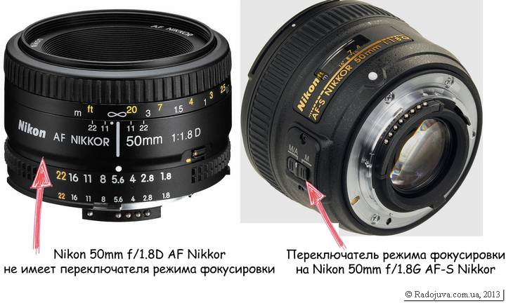 Lens with focus mode switch and lens without focus mode switch