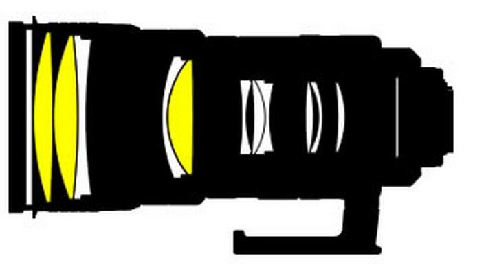 Оптическая схема Nikon AF-S NIKKOR 300mm f/2.8G ED VR II