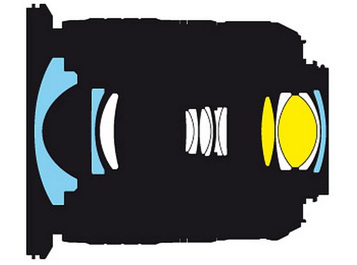 Оптическая схема Nikon 10-24mm f/3.5-4.5G ED AF-S DX Nikkor