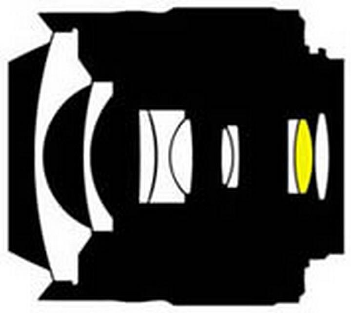 Оптическая схема Nikon 10.5mm f/2.8G ED AF DX Fisheye-Nikkor