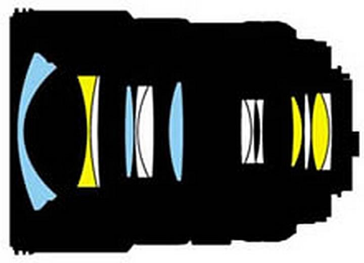 Optical design Nikon 17-55mm f / 2.8G IF-ED AF-S DX Zoom-Nikkor
