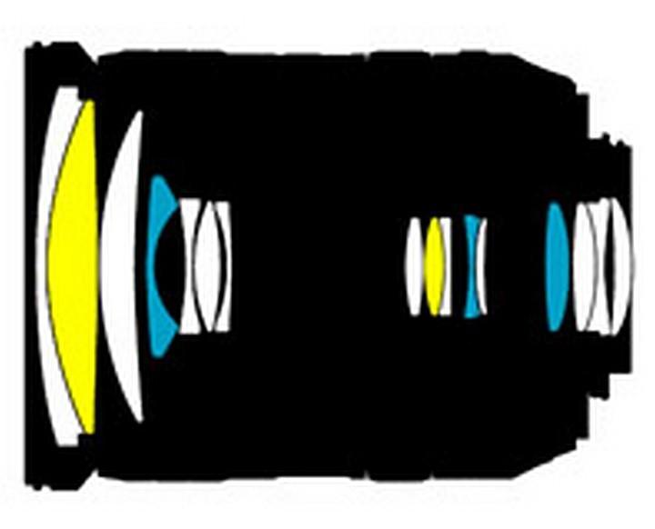 Оптическая схема объектива Nikon 18-200mm f/3.5-5.6G ED VR II AF-S DX Nikkor