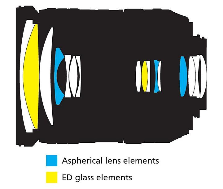 Optical design Nikon 18-200mm f / 3.5-5.6G IF-ED AF-S DX VR Zoom-Nikkor