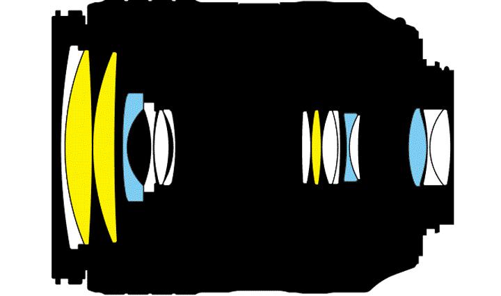 Оптическая схема AF-S DX NIKKOR 18-300mm f/3.5-6.3G ED VR