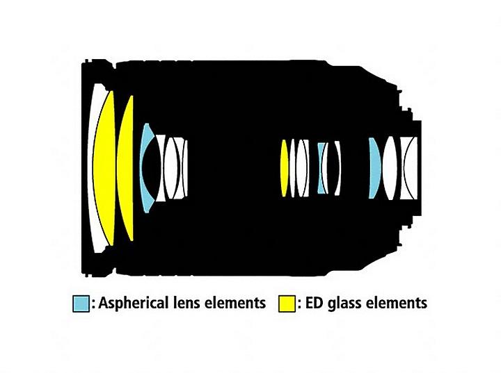 Оптическая схема Nikon 18-300mm f/3.5-5.6G ED VR AF-S Nikkor