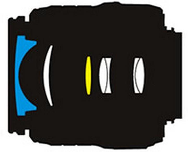 Оптическая схема Nikon 18-55mm f/3.5-5.6G ED II AF-S DX Zoom-Nikkor