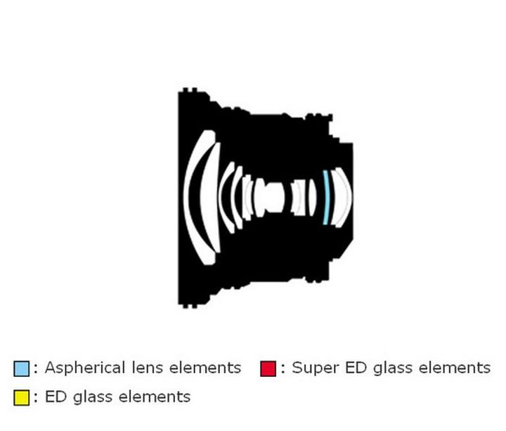 Оптическая схема Nikon 18mm f/2.8D AF Nikkor