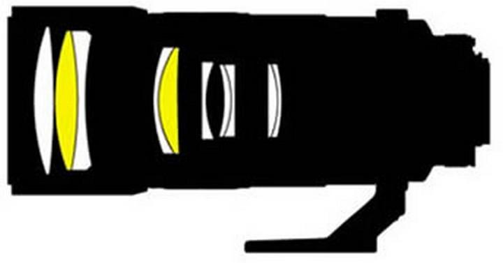 Оптическая схема Nikon 300mm f/4.0D IF-ED AF-S Nikkor