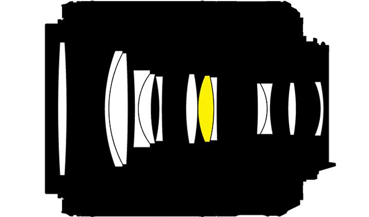 Оптическая схема AF-S DX NIKKOR 55-200mm f/4-5.6G ED VR II