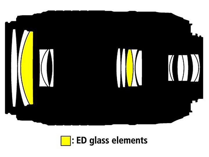 Оптическая схема Nikon 55-300mm f/4.5-5.6G ED VR AF-S DX NIKKOR