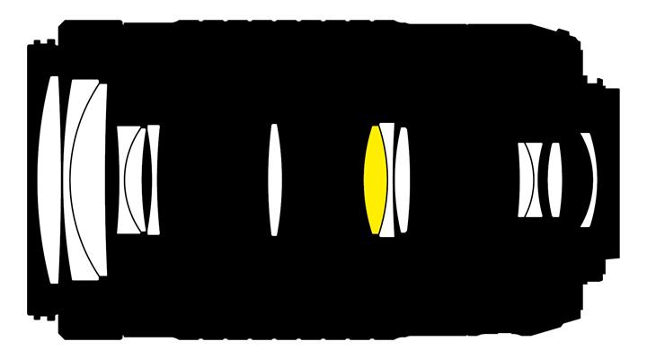 Оптическая схема AF-P DX NIKKOR 70-300mm f/4.5-6.3G ED