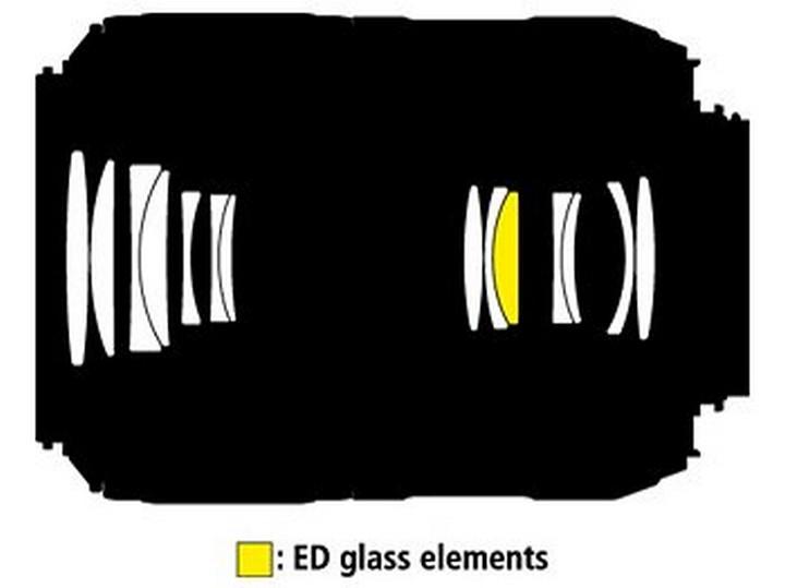 Оптическая схема Nikon 85mm f/3.5G ED VR AF-S DX Micro-Nikkor
