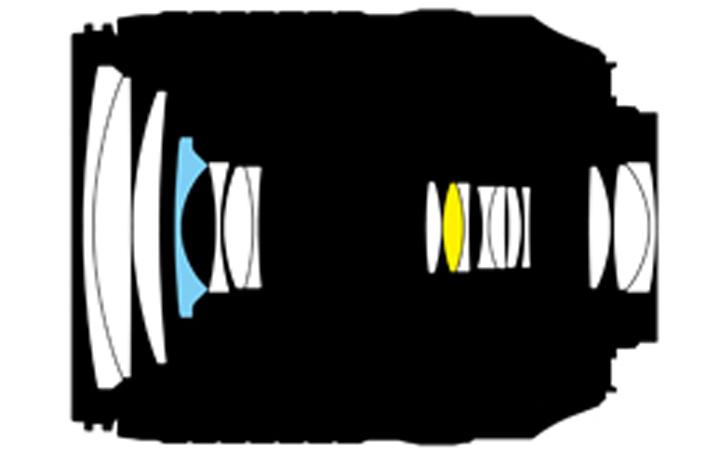 Оптическая схема AF-S DX NIKKOR 18-140mm f/3.5-5.6G ED VR Nikon.