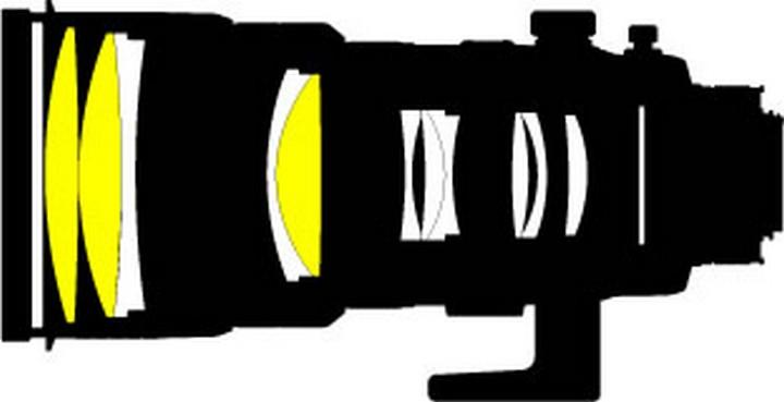 Оптическая схема Nikon AF-S Nikkor 300mm f/2.8D IF-ED II