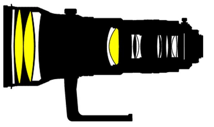 Оптическая схема Nikon 400mm f/2.8G ED VR AF-S NIKKOR
