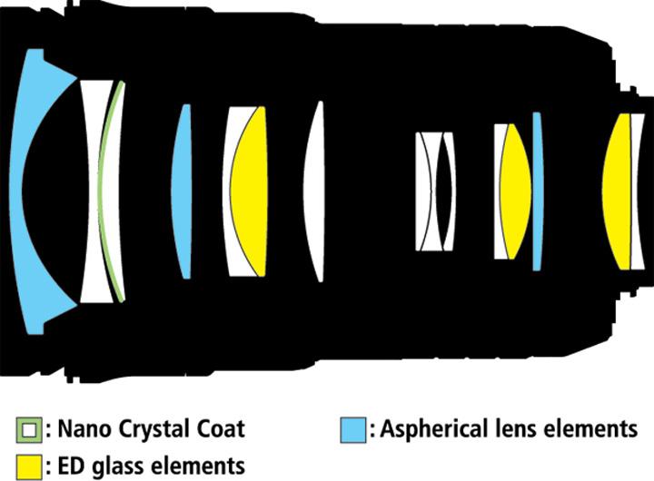 Оптическая схема объектива Nikon 24-70mm f/2.8G ED AF-S N Nikkor