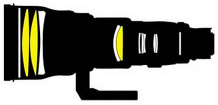 Оптическая схема Nikon 600mm f/4.0D IF-ED II AF-S Nikkor