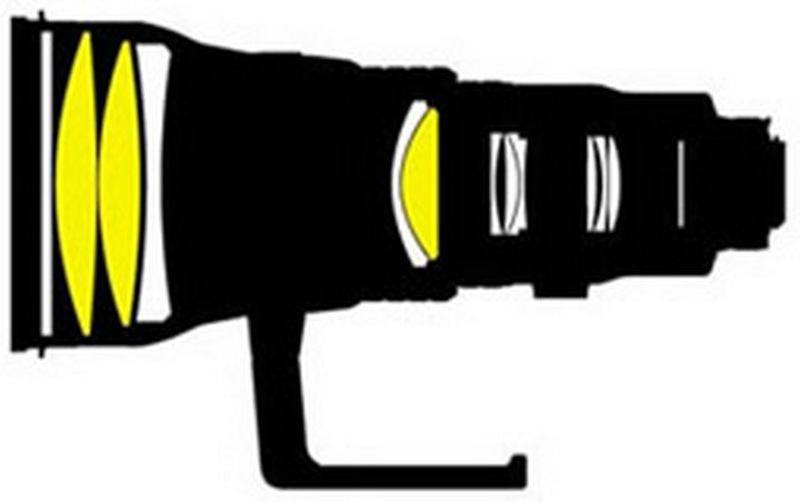 Оптическая схема Nikon AF-S Nikkor 400mm f/2.8D IF-ED II