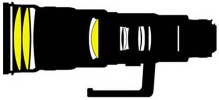 Оптическая схема Nikon AF-S Nikkor 500mm f/4D IF-ED II