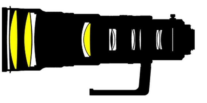 Оптическая схема Nikon AF-S NIKKOR 500mm f/4G ED VR