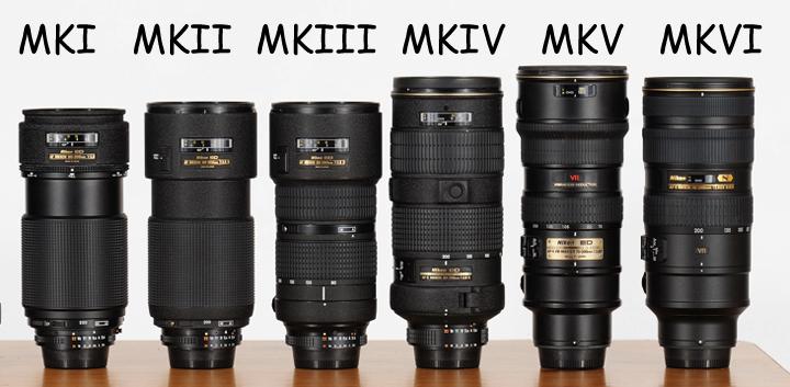 Профессиональный телеобъективы Nikon Nikkor