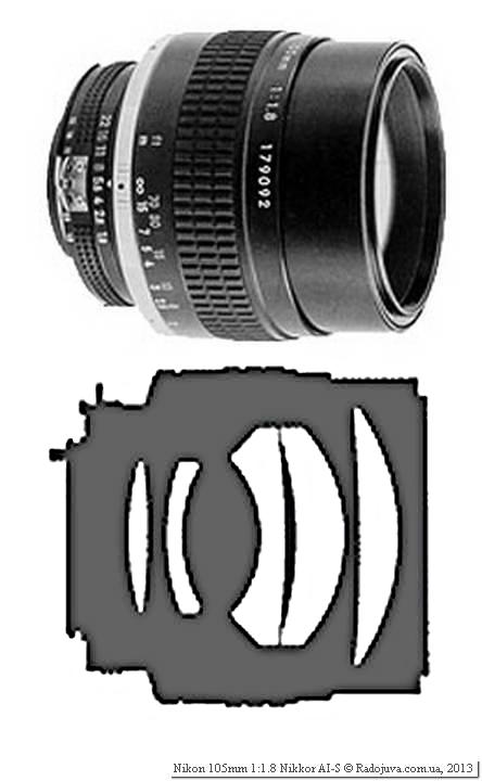 Оптическая схема Nikon Nikkor 105mm f/1.8 AI-S