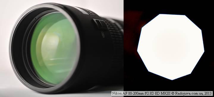 Просветление объектива Обзор Nikon ED AF Nikkor 80-200mm 1:2.8D MKIII