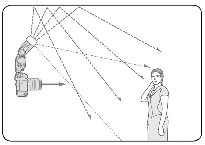 Вот так можно снимать со светорассеивателем