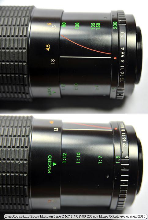 Индикаторы объектива Makinon 80-200/4.0