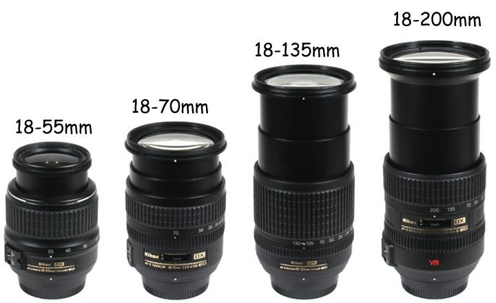 Размеры некоторых объективов в сравнении с Nikon 18-70mm AF-S