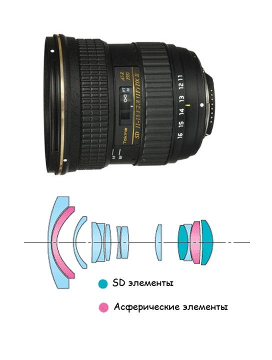 Оптическая схема Tokina AT-X 116 PRO SD 11-16mm F2.8 (IF) DX II