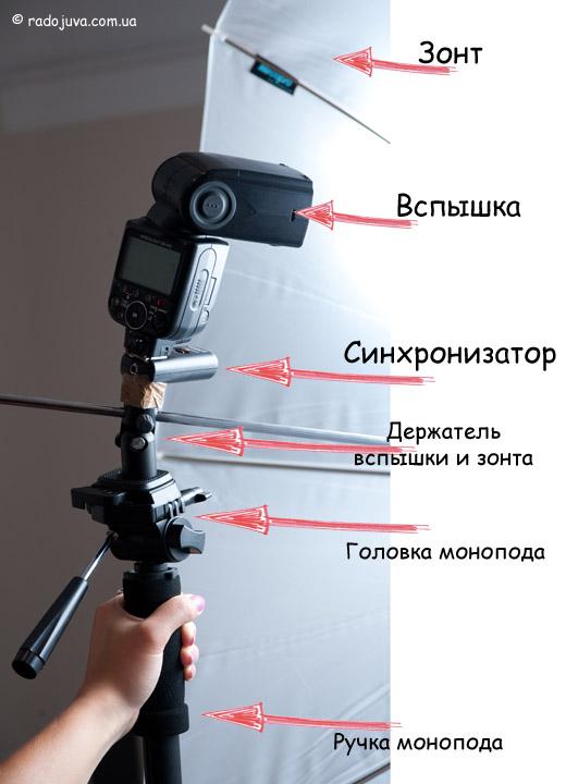 Монопод в качестве мобильной стойки для освещения