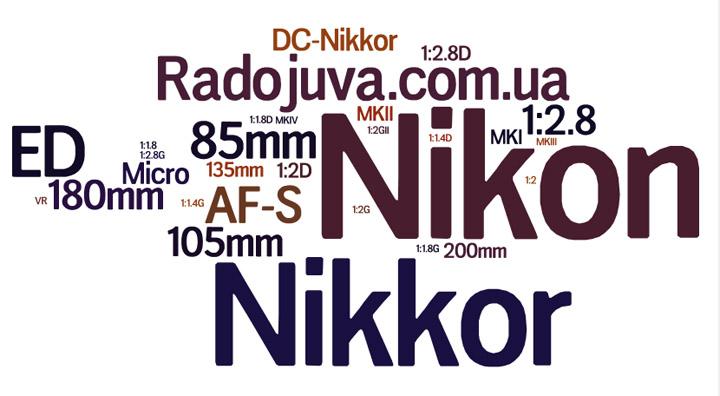 Портретные обеъктивы Nikon с фиксированным фокусным расстоянием
