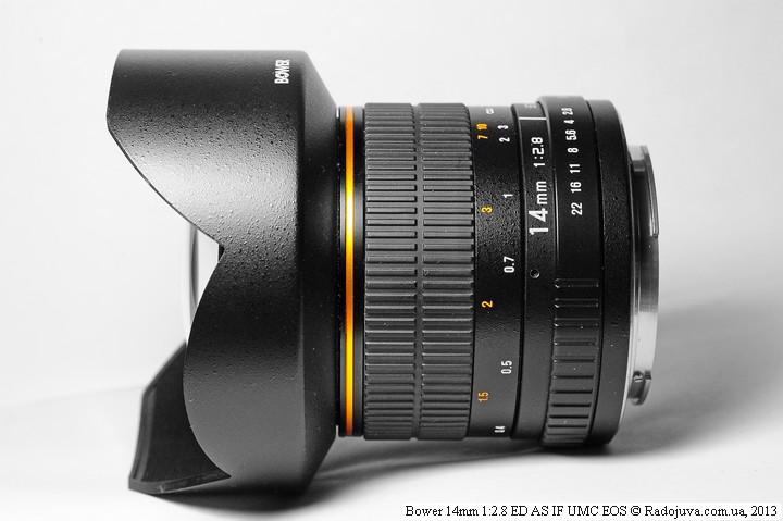 Вид сбоку Bower F 2.8 14 mm