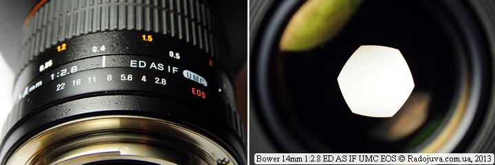 Индикаторы объектива Bower F 2.8 14 mm и вид лепестков диафрагмы