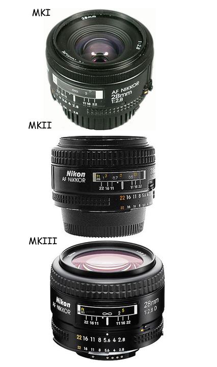 Три версии Nikon AF Nikkor 28 2.8