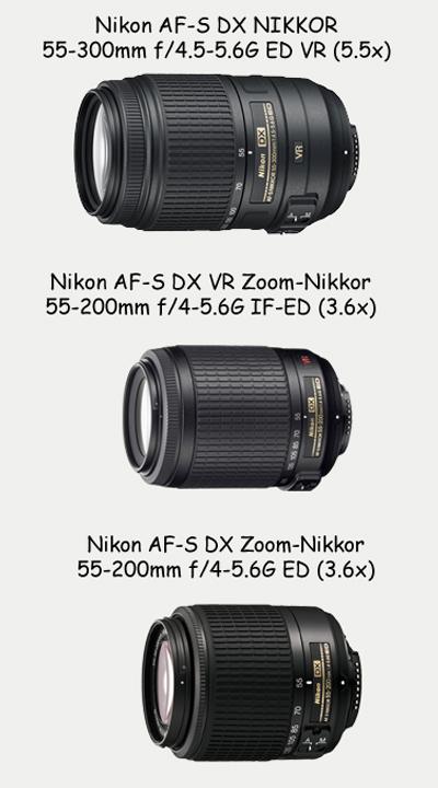 Три зум-телевика для камер Nikon DX